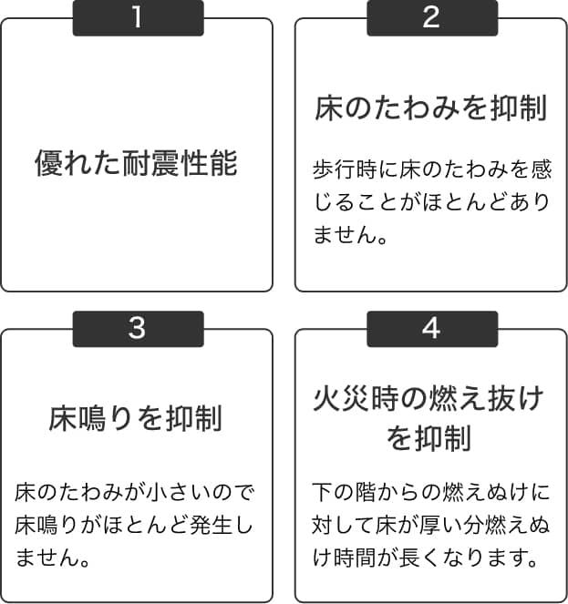 剛床工法の4つの特徴